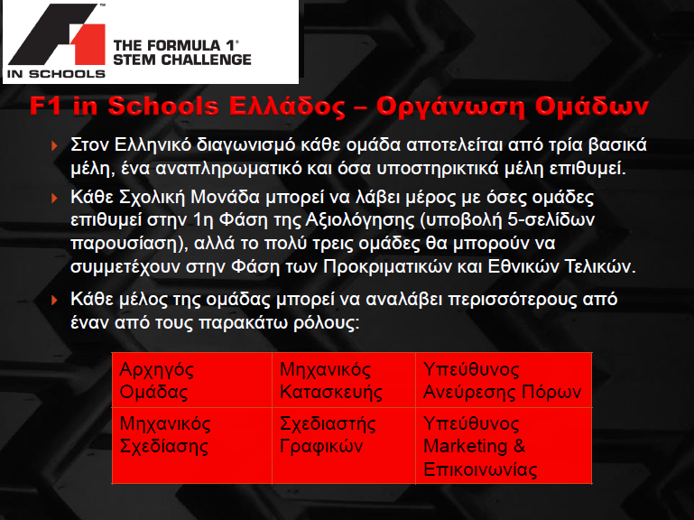 f1inschoolsgreece_team_structure