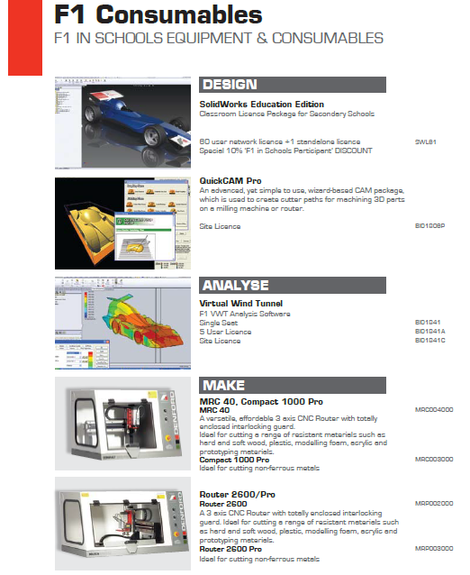 F1 Equipment and Consumables No1