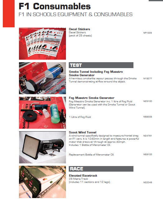 F1 Equipment and Consumables No5