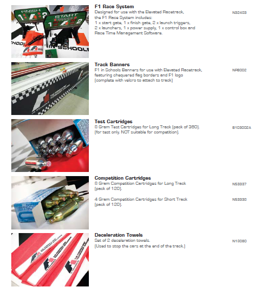 F1 Equipment and Consumables No6